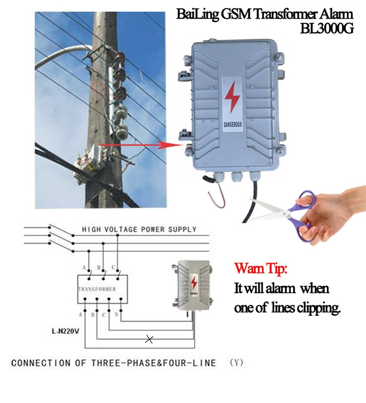 High Protection GSM transformer and cable anti-theft wireless Alarm System
