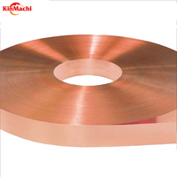 OFHC copper C10200 Oxygen free copper strip price