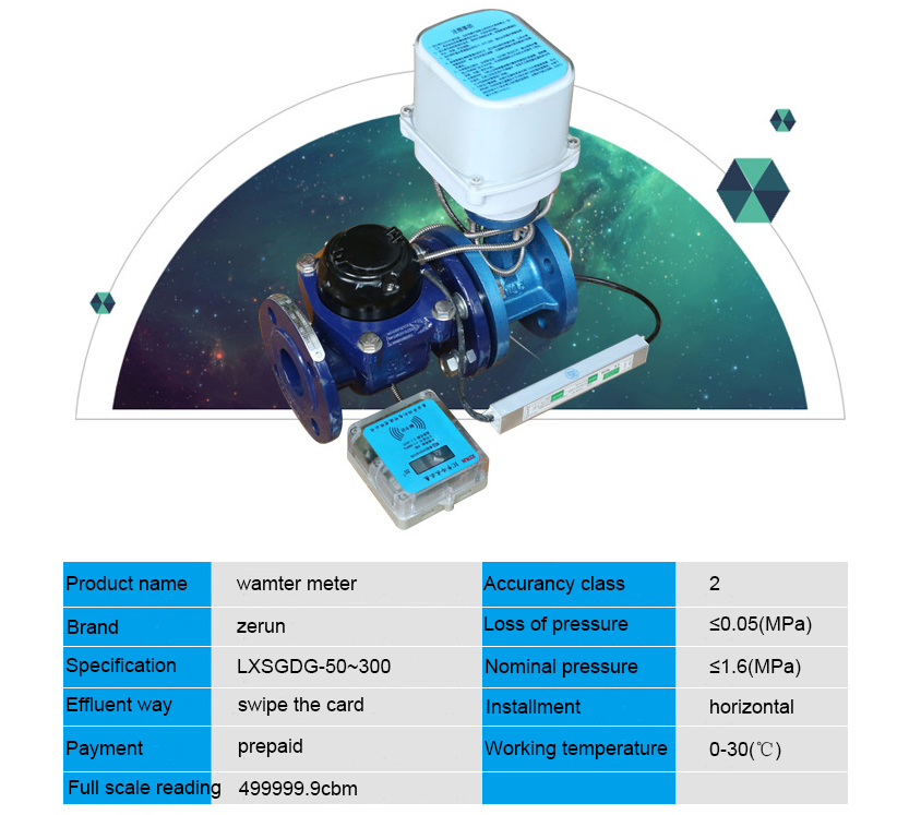 Smart Dry Water Meter For Industrial