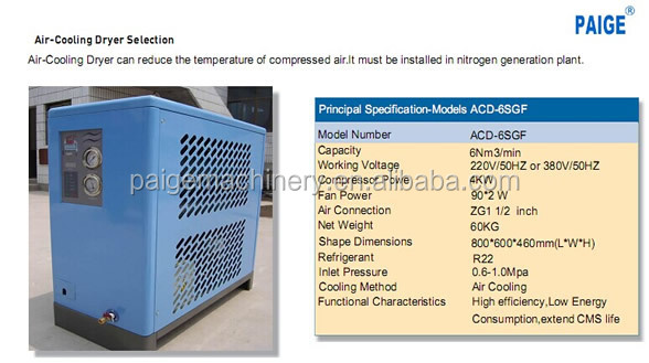 Hot Sale Molecular Sieves Nitrogen Generator For Food