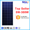 Polycrystalline solar Panel for Sale India - A Grade with CE