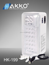 high brightness powered 28LED emergency lights fast heat