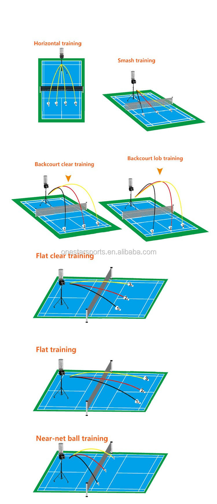 Remote control Badminton shuttlecock Machine for Sport Training