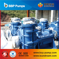 ISO standard horizontal slurry pump