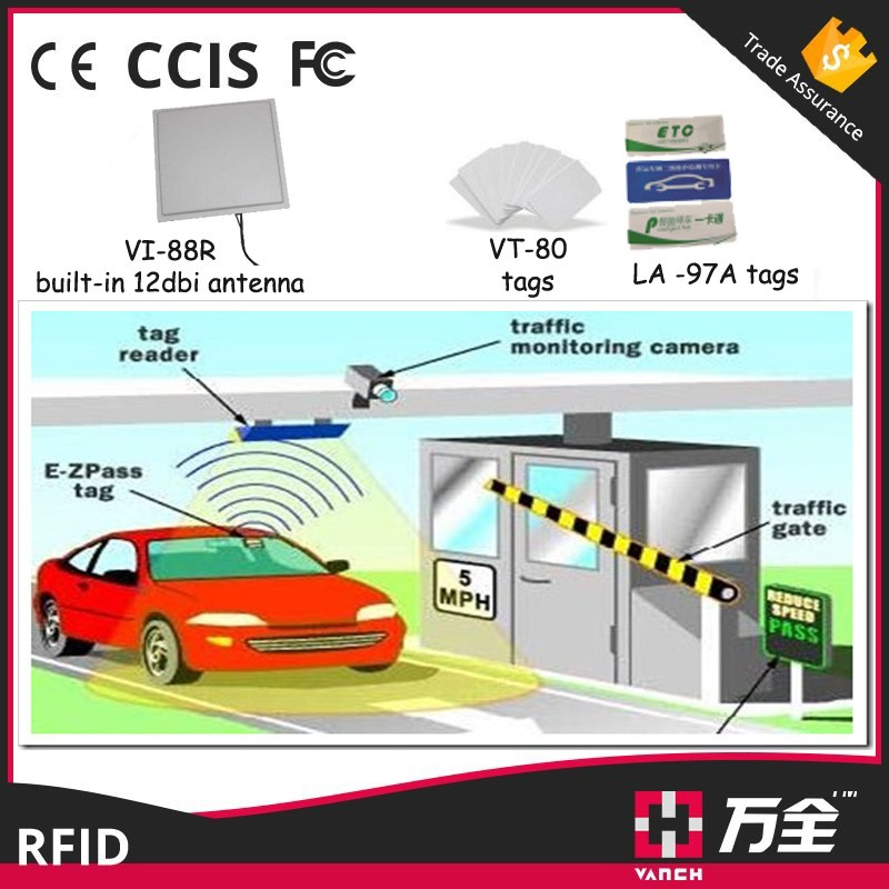 Rfid Etc Hardware Solution For Automatic Vehicle