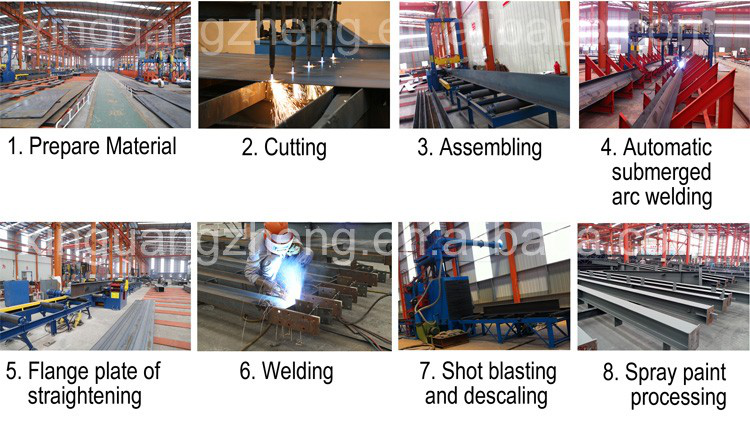 Best Selling Products In Saudi Arabia engineered steel buildings
