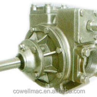 Chemical Pump Self Priming Vane Pump