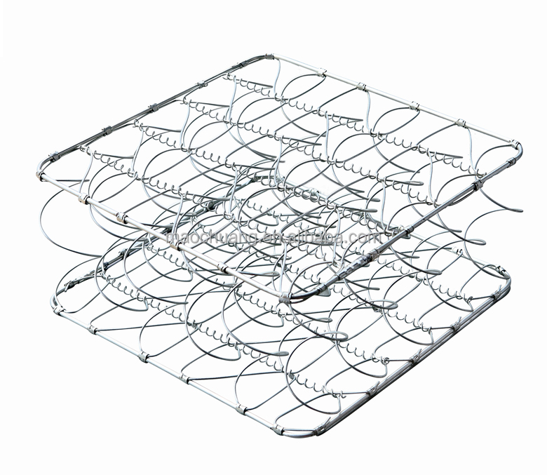 bonnell spring for mattress Perfect patent spring pad