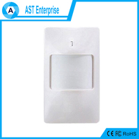 868mhz Or 433mhz Wireless Motion Sensor