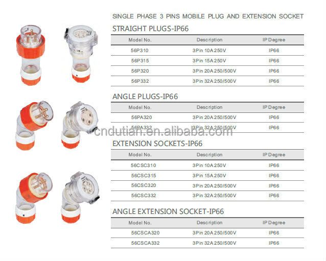 single phase 3 round pin IP56 industrial plug