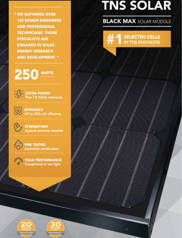 250 Watts Monocrystline Panels