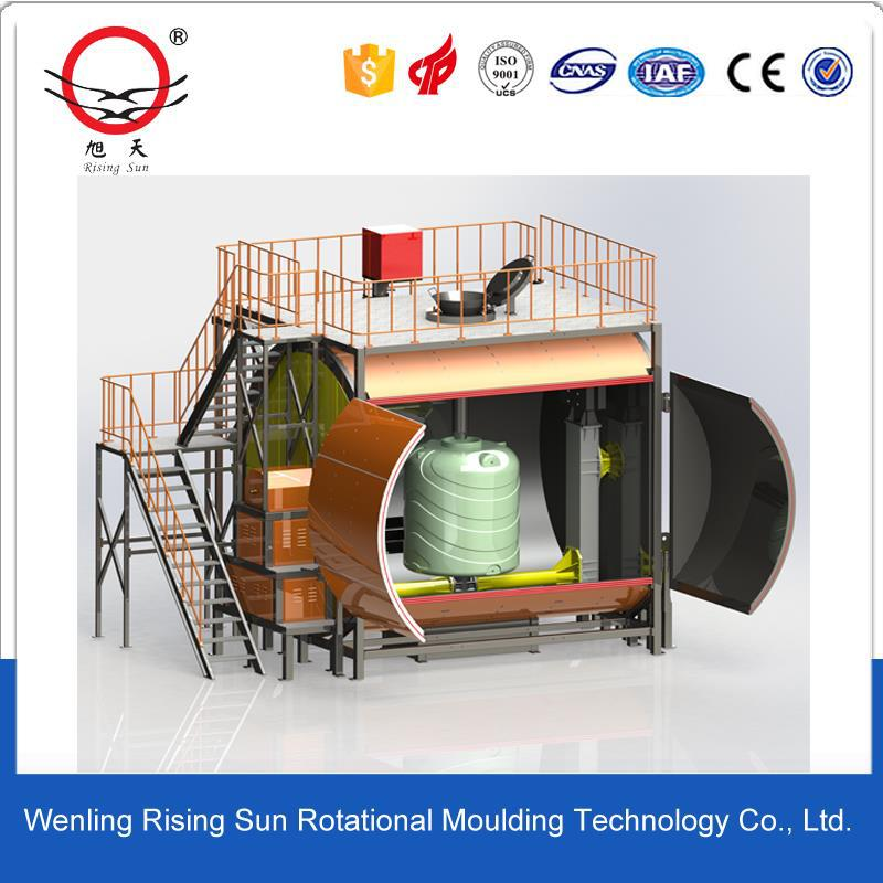 Rising Sun one arm rotomolding machine china machine for rotomolded water tanks