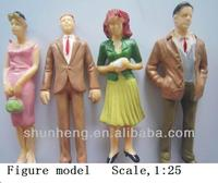 architectural model materials scale model figure with different scale size