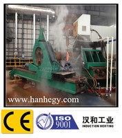 rolling pipe bending machine