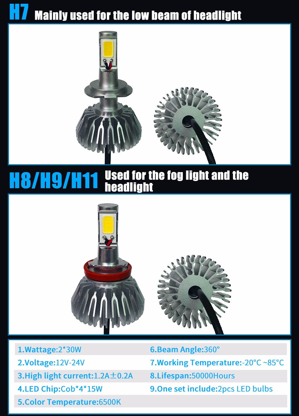 FMS ROHS 12V H4 H1car COB led headlight bulbs