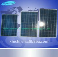 185W Polycrystalline Silicon PV Panels