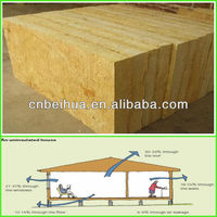 Rockwool Insulation Panel And Rock Wool