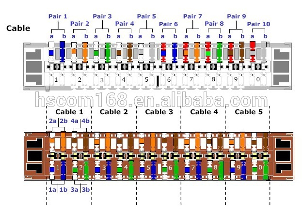 cat6 connection wiring diagram high quality krone terminal block krone back mount frame  high quality krone terminal block krone back mount frame