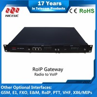 RoIP Tetra Radio Gateway from Tetra Raido to VoIP