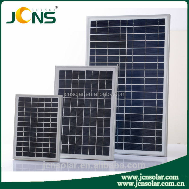factory price solar panel pakistan Lahore