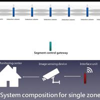 New Intelligent Electric Security Fence System