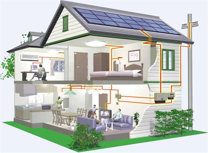 Excellent Quality Long Life 4kw-10kw mini home solar power system