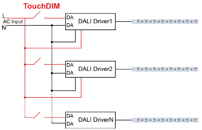 dali dimming up down led light panel dali dimming wiring diagram