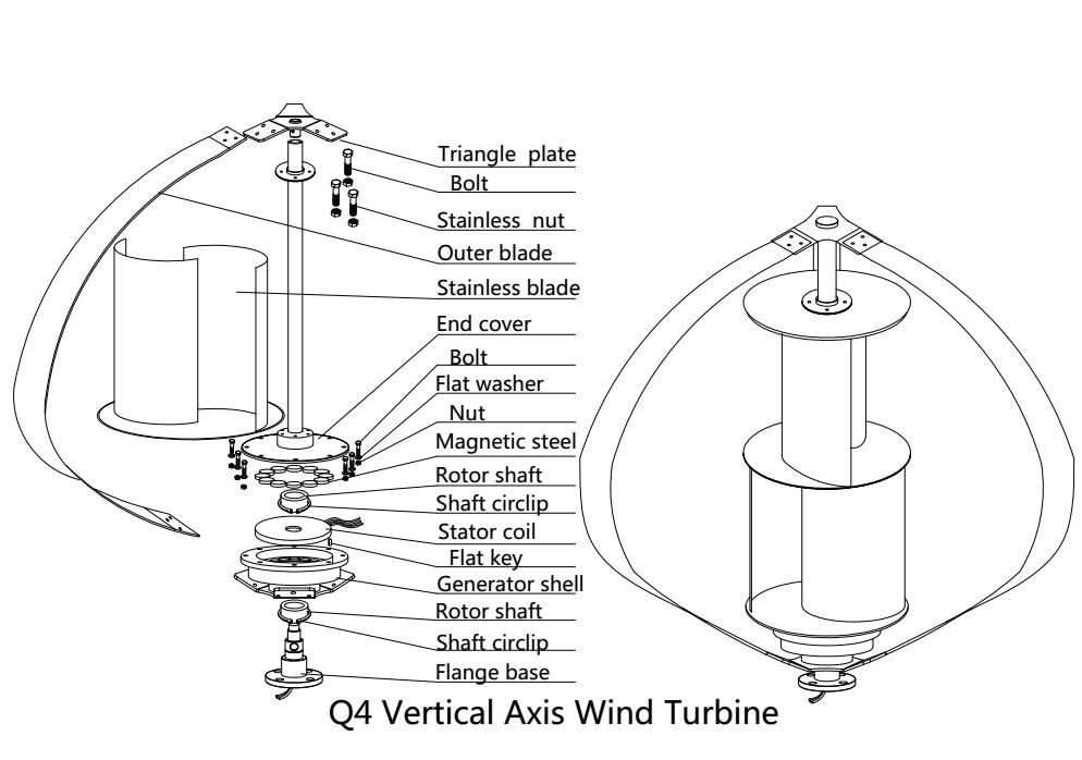 darrieus domestic wind turbine hot sale