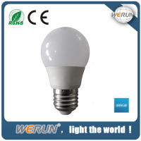 New technology energy saving CE RoHS ISO approved 32v dc led light bulb
