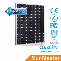 Sunmaster cheap price mono solar lights and panels for home use