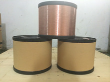chiese market of copper wire composition 2015