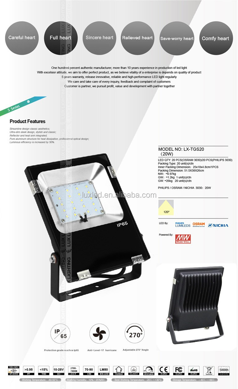 5 years warranty meanwell ip65 waterproof 12v 15 watt led flood light