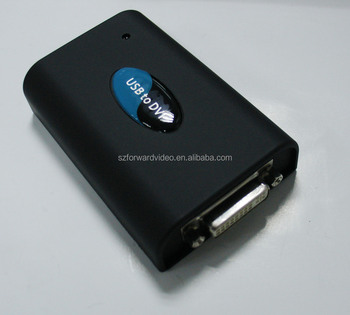 USB 2.0 TO DVI-VGA-HDMI Converter, video converter-------EZCAP808