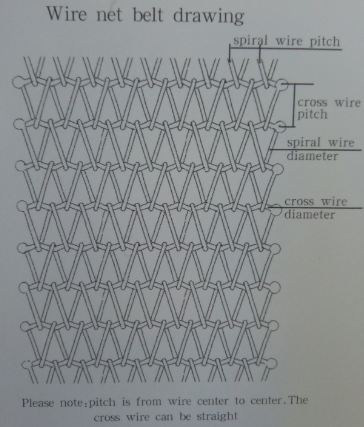Woven Wire Mesh Application and filter mesh Type 400 mesh Stainless Steel Wire Screen