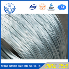 Galvanized cut length wire factory