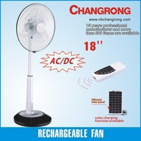 solar fan & lighting system
