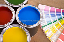 Water based colorant/ wall paint / pigment paste with tinting use