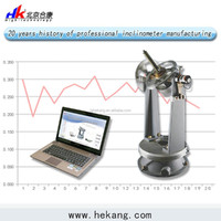 Automatic Calibration of Inclinometer