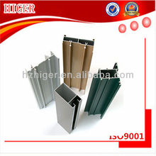 windows and doors aluminum extrusion profiles