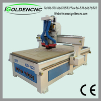canadian distributors wanted good quality bakelite table cnc wood machine