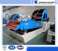 sand dewatering and washing equipment, gold refining ore sand recycling and washing equipment