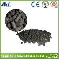 sugar industry chemicals activated charcoal