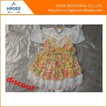used clothes in kg for discount