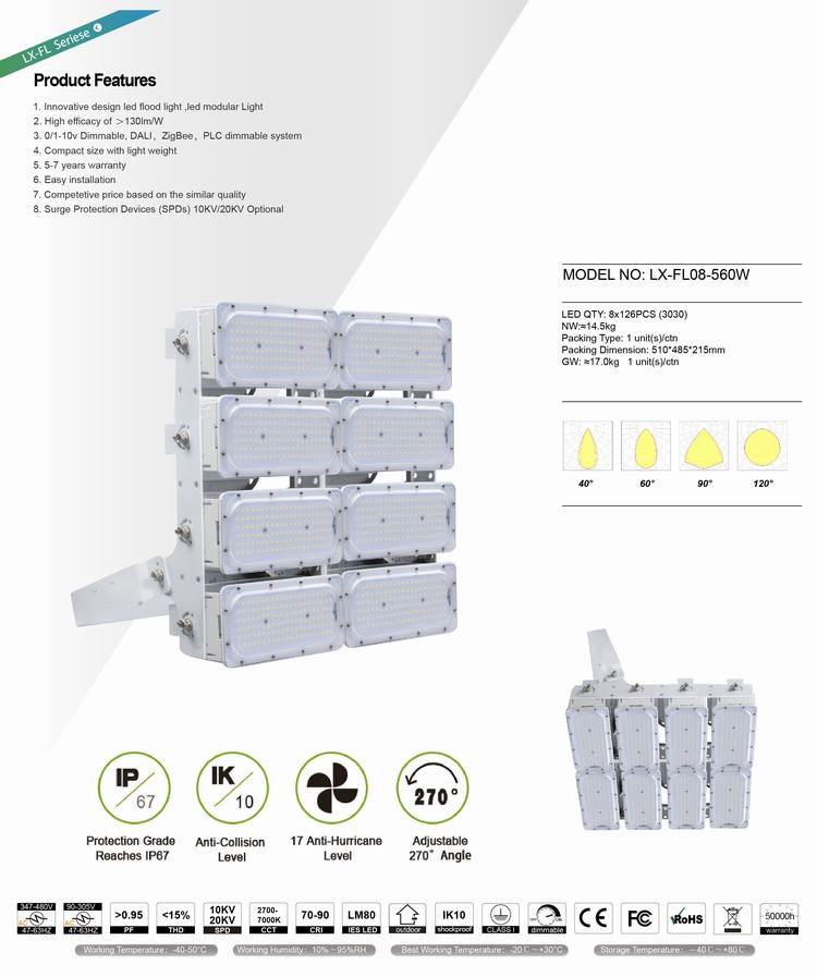 70W-1000W FL Floodlight High Lumen Equivalent Normal 1000w FL 560W LED Flood Light DC48v