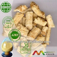Best Tongkat Ali Root Extract Powder