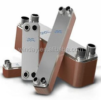 High quality Heat Exchanger of chiller components