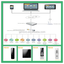 RF Remote Control Curtain Motor Transmitter / rfid transmitter and receiver