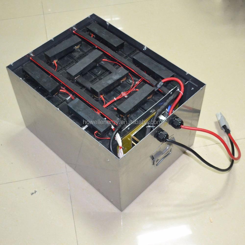 battery chargers for sale 12 24 volt car battery autos post. Black Bedroom Furniture Sets. Home Design Ideas