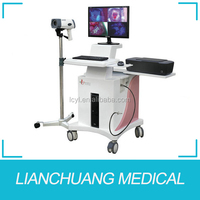 Computer-assisted obstetrics & gynecology equipments for vaginal colposcope