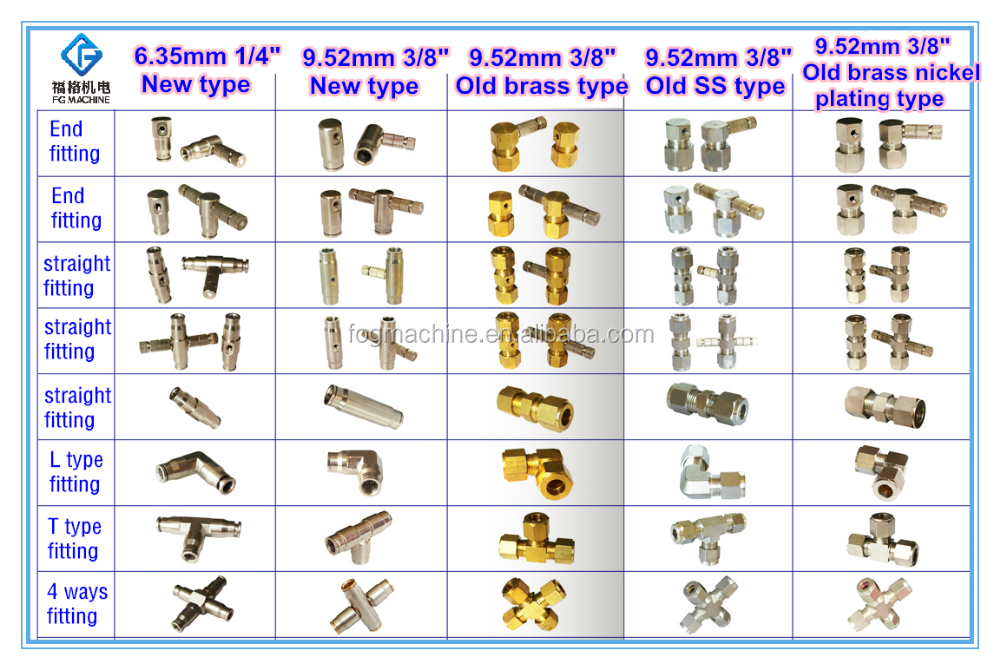 High quality newable brass stainless steel  high pressure Pipe Fittings agriculture sprayer Pipe  iron pipe gas fitting